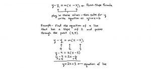 آموزش فرمول نویسی در word