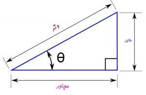 مثلث قائمالزاویه