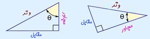 اجزا یک مثلث قائمالزاویه