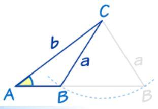 قوانین مثلثاتی